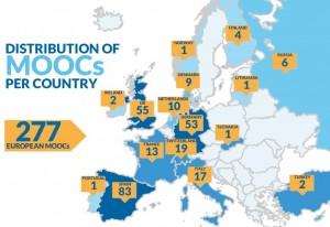 Distribución de los MOOCs en Europa