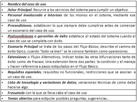 tabla casos de uso