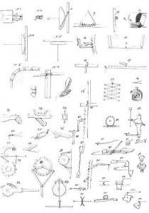 Carl Cronstedt, mecanismos simples