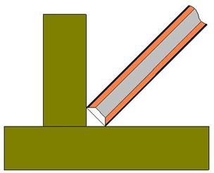 Técnica del arrastre en una unión en ángulo de chapas