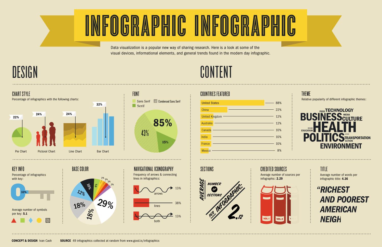 infografia-infografias