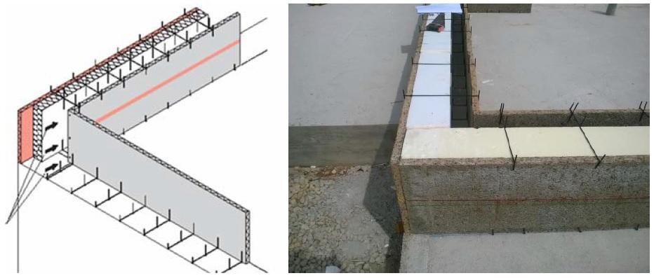 Esquema de montaje y resultado final del proceso de muros