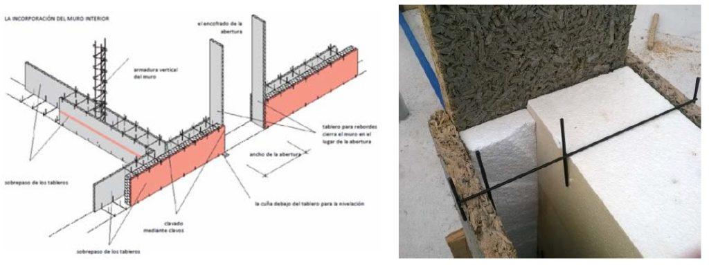 Esquema de montaje de jambas para huecos. Detalle de puente térmico tratado