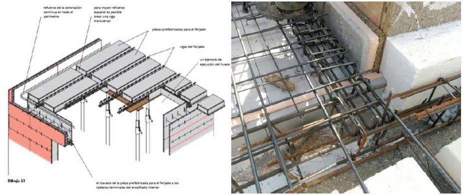 Esquema de montaje de forjados. Detalle de montaje de un forjado unidireccional de EPS.