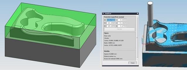 Por qué diseñar en 3D