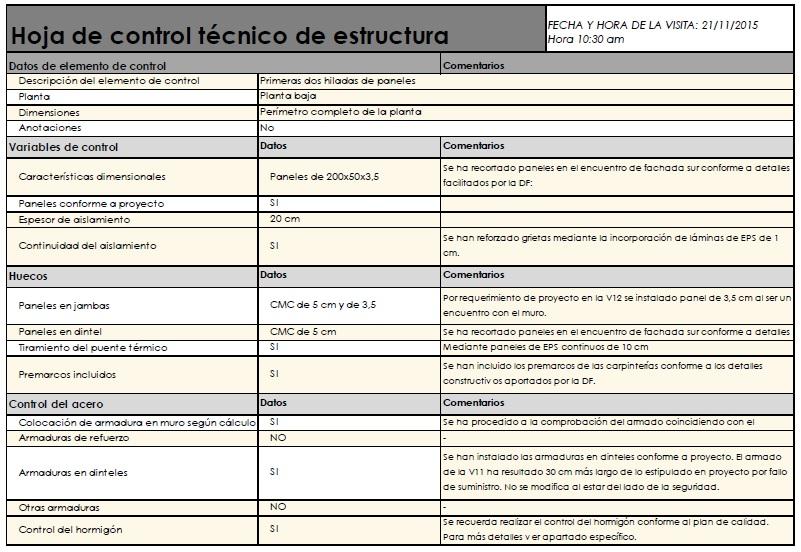 Tabla 1. Tabla ejemplo del control de calidad para el sistema de construcción de la estructura.