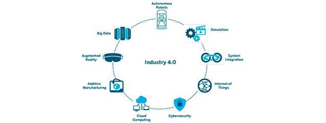 industria 4 0 online seas