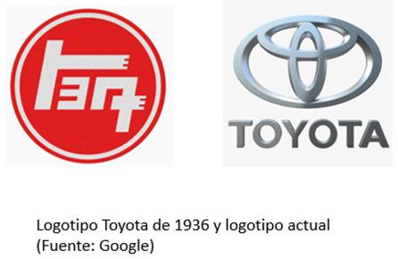 logos_toyota_blogseas