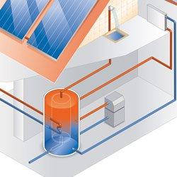 instalaciones electricas y domoticas