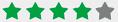 Opiniones de alumnos SEAS cuatro estrellas